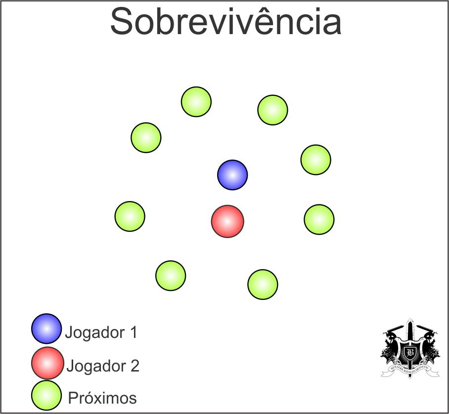06-SOBREVIVENCIA