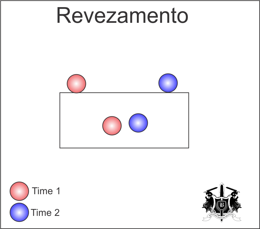 07-revezamento