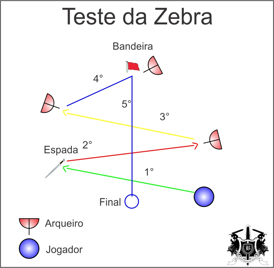 09-TESTE DA ZEBRA
