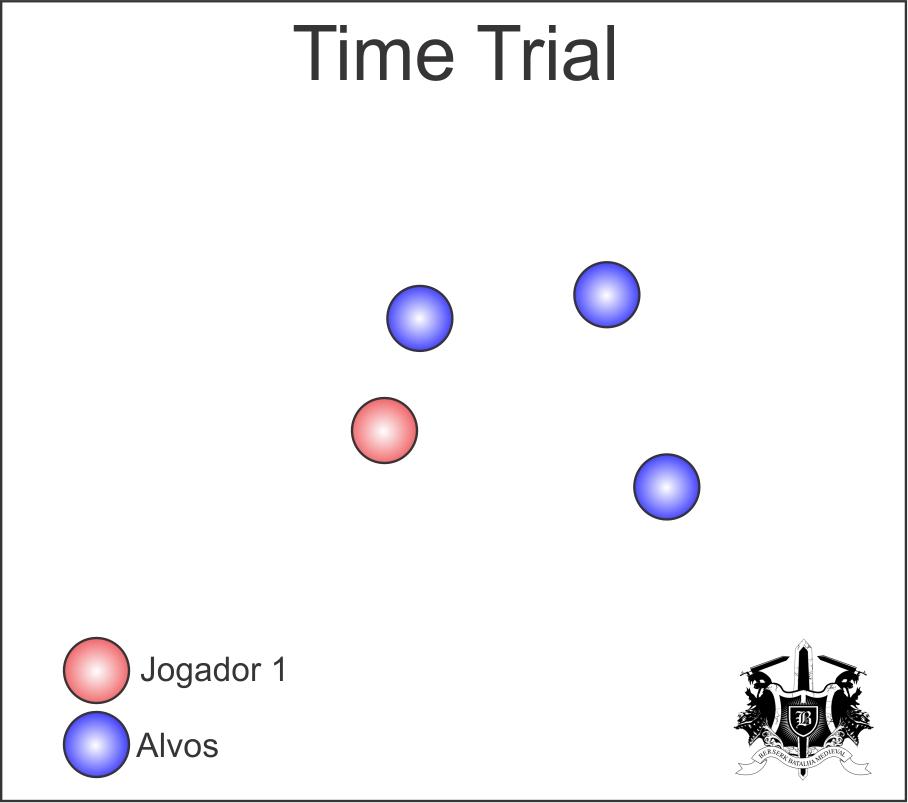 11-TIMETRIAL